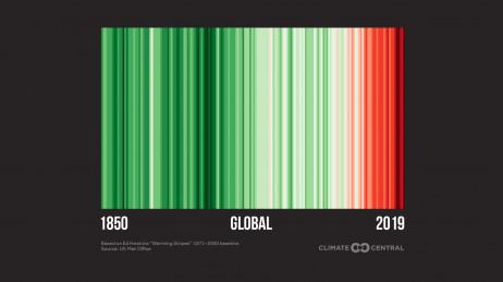 Global Stripes