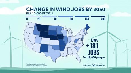 Change in Wind Jobs by 2050