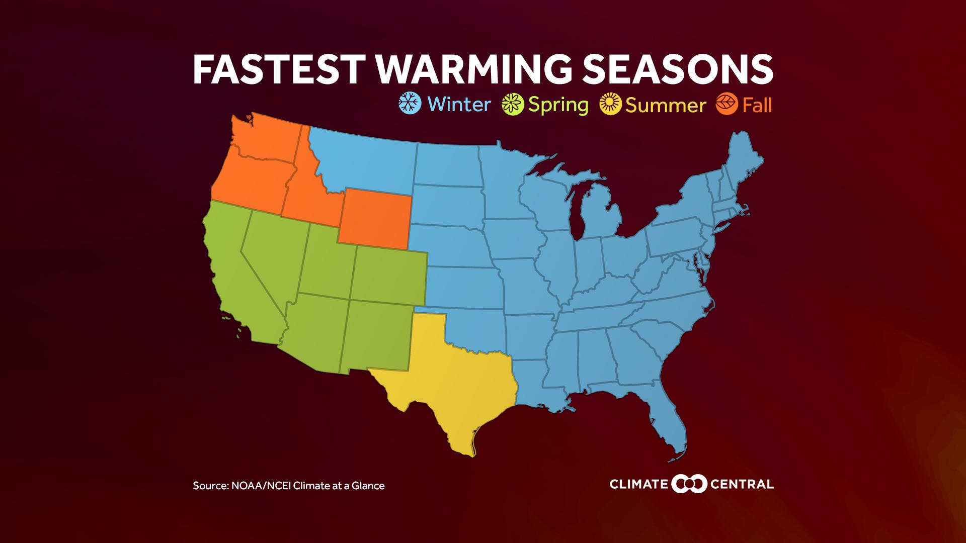 Seasonal Warming