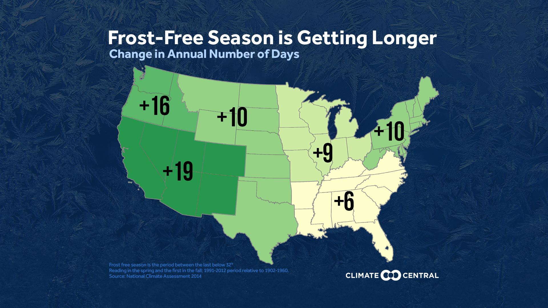 Frost-Free Season