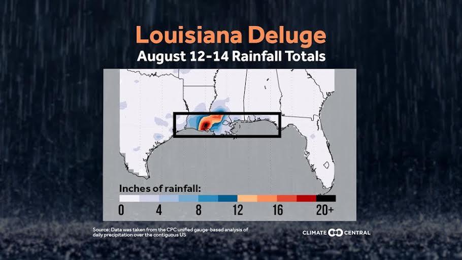 Louisiana Deluge Attribution Analysis