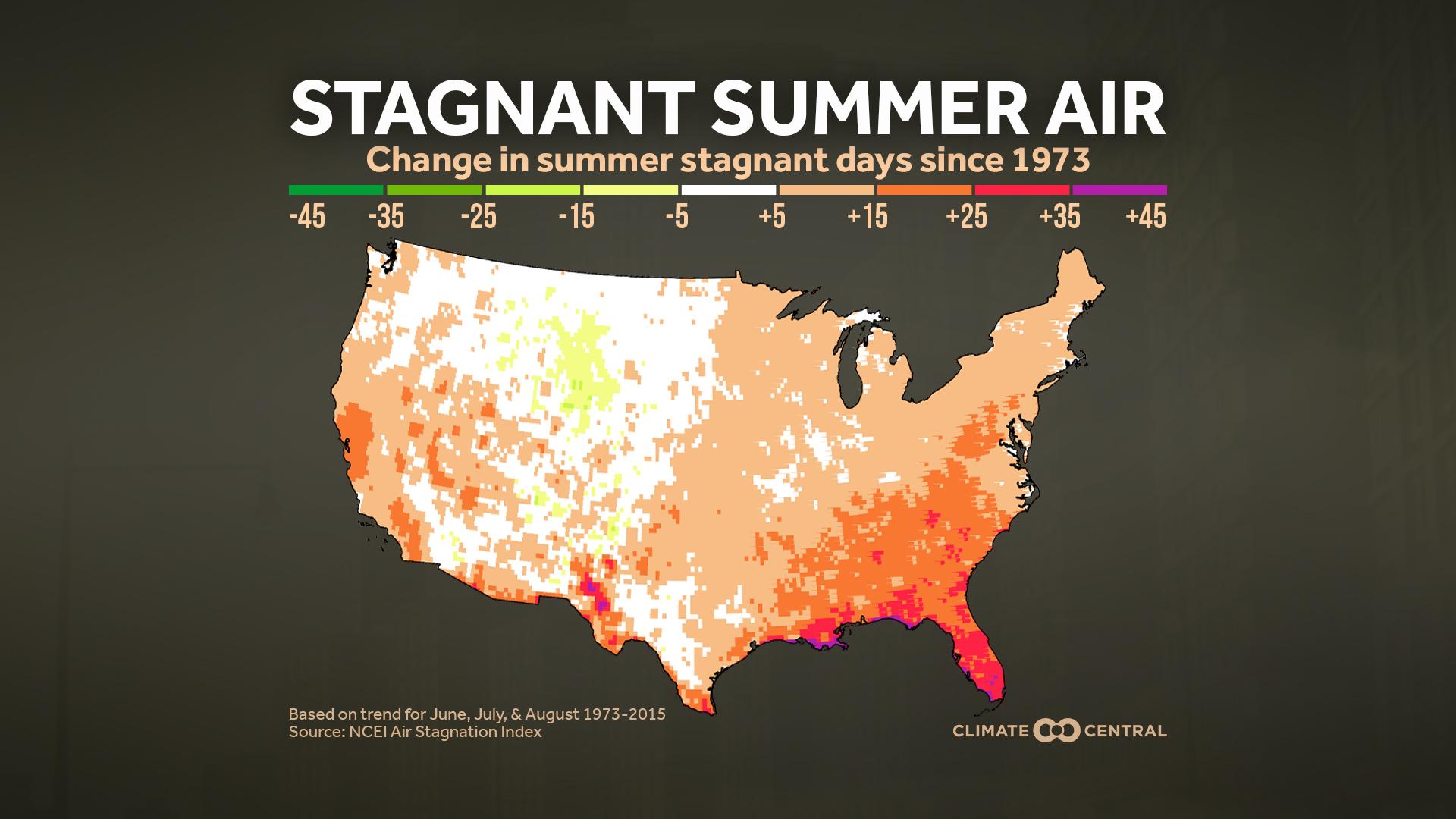 stagnant summer air