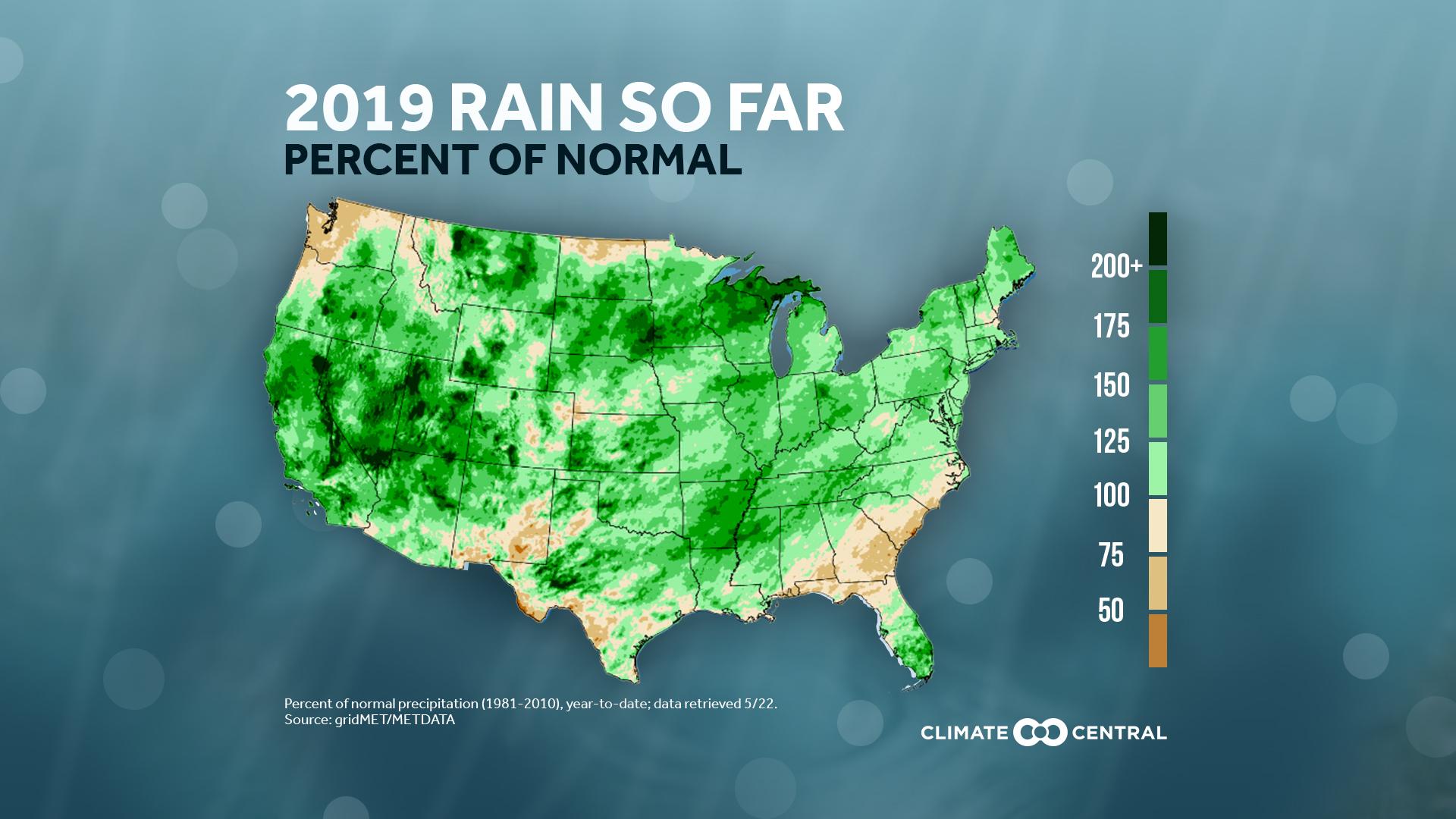 2019 rain so far