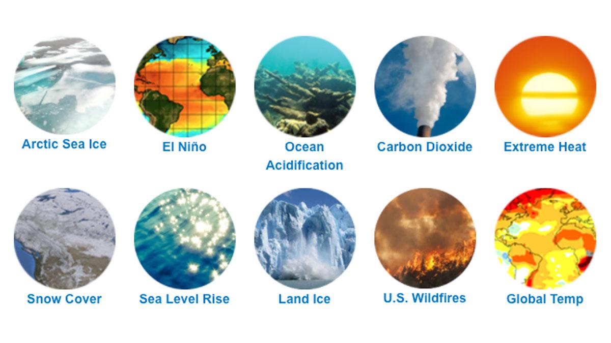 Climate Week 2015